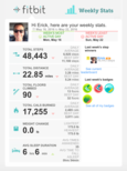 Fitbit_Data_Product